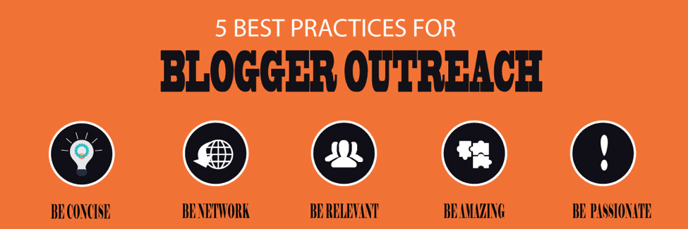 Blogger Outreach Tactics