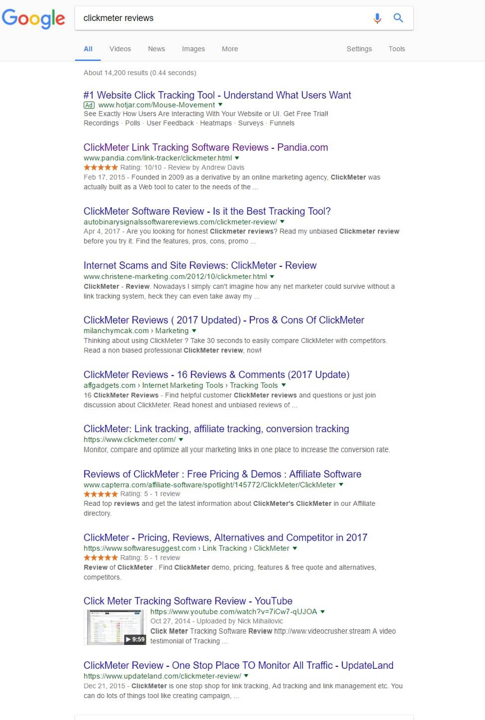 Clickmeter Reviews SERPs