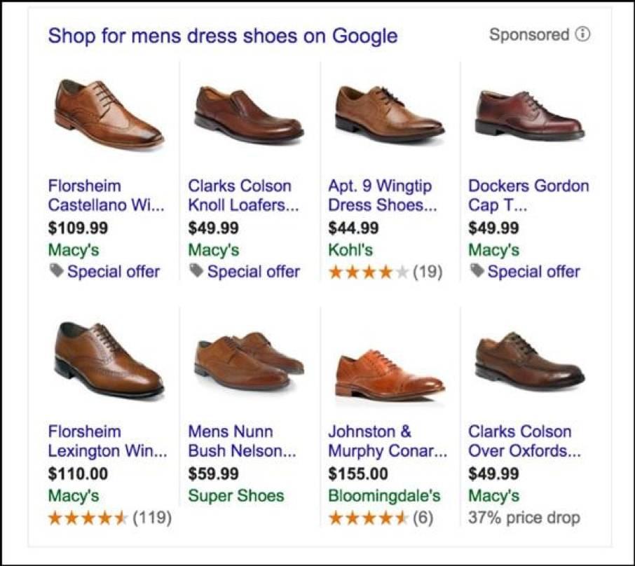 Google Shopping Ads
