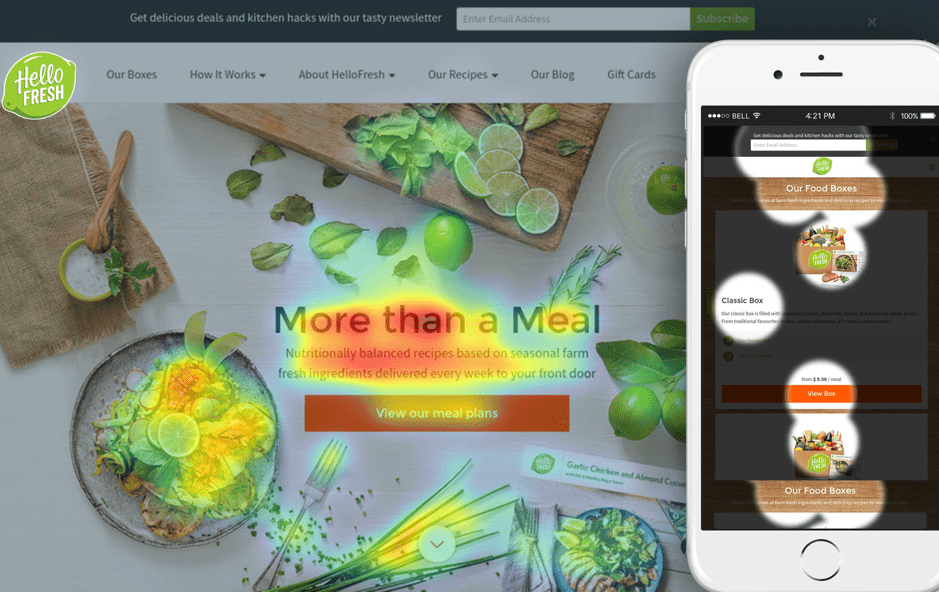 HelloFresh Case Study