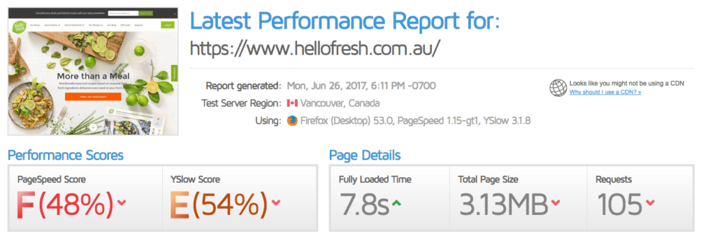 HelloFresh Page Speed GTMetrix