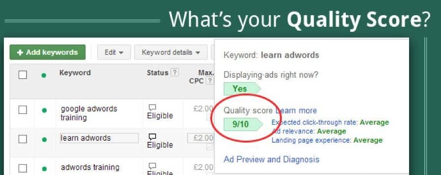 Quality Score Screenshot