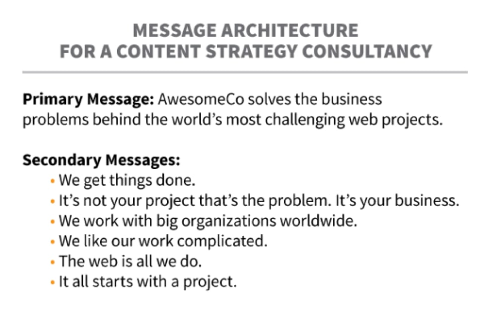 message architecture content marketing consultancy