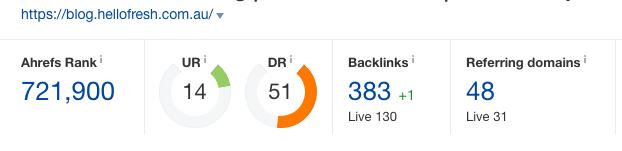Backlinks Blog