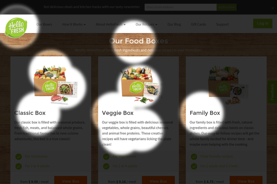 Food Boxes Attention Map