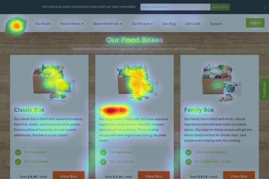 Food Boxes Heatmap