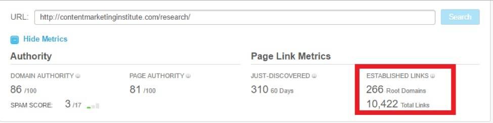 Links CMI Research