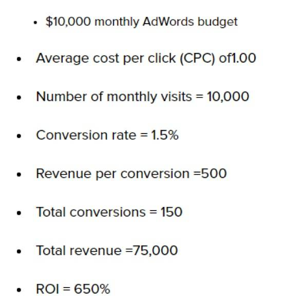 PPC Budget Increased