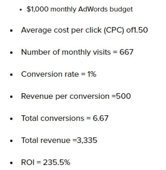 PPC Budget