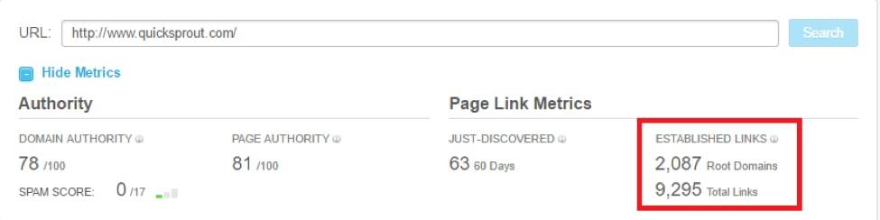 Quicksprout backlinks