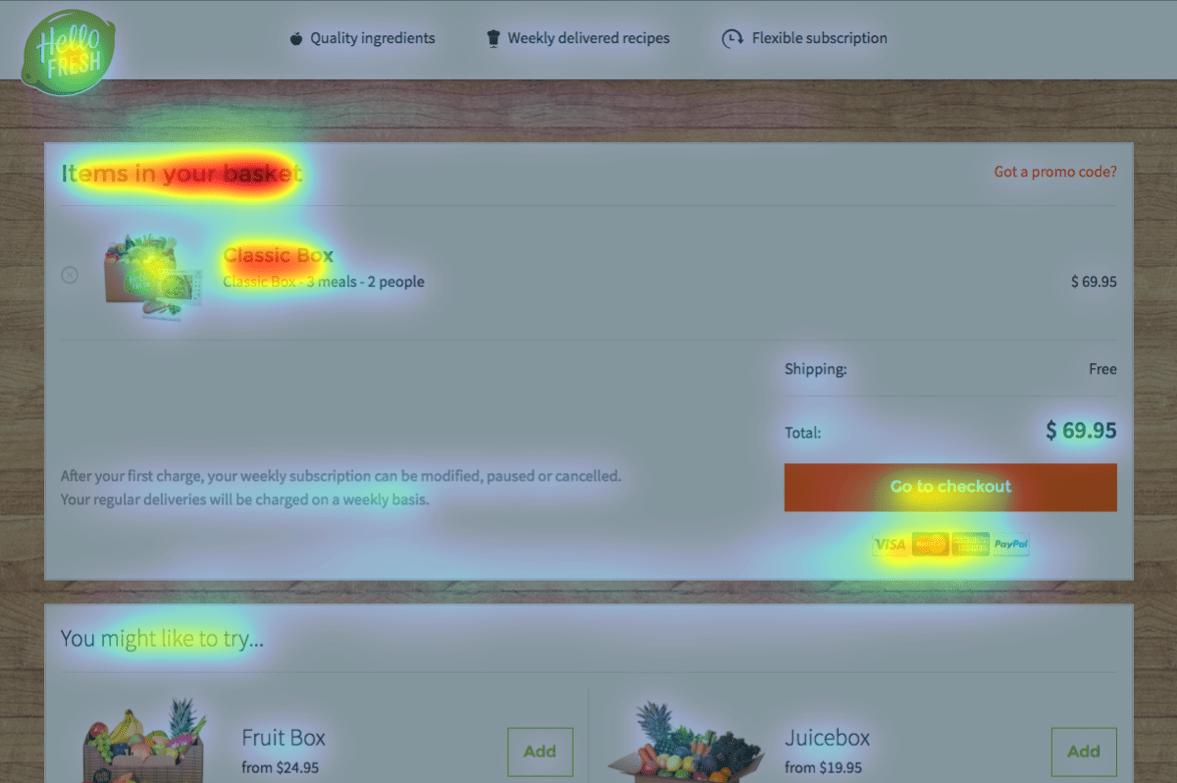 The Basket Heatmap