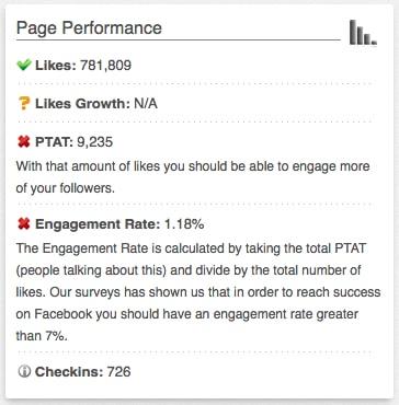 Lykalizer page performance
